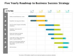 Five Yearly Roadmap To Business Success Strategy