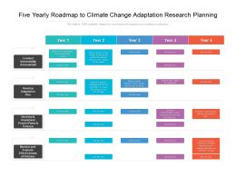 Five Yearly Roadmap To Climate Change Adaptation Research Planning