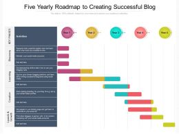 Five Yearly Roadmap To Creating Successful Blog