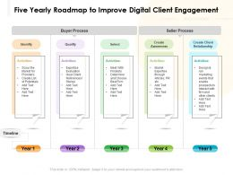 Five Yearly Roadmap To Improve Digital Client Engagement