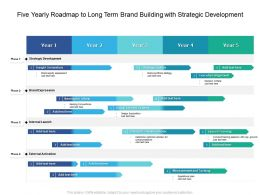 Five Yearly Roadmap To Long Term Brand Building With Strategic Development