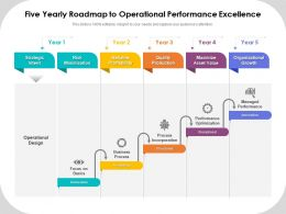 Five Yearly Roadmap To Operational Performance Excellence