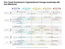 Five Yearly Roadmap To Organizational Change Leadership With Key Milestones