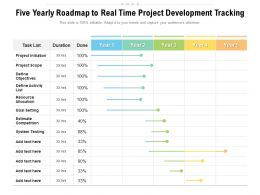 Five Yearly Roadmap To Real Time Project Development Tracking