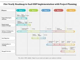 Five Yearly Roadmap To SaaS ERP Implementation With Project Planning