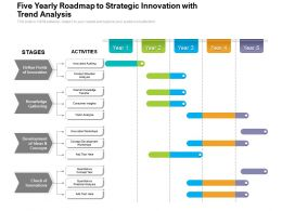 Five Yearly Roadmap To Strategic Innovation With Trend Analysis