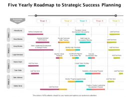 Five Yearly Roadmap To Strategic Success Planning
