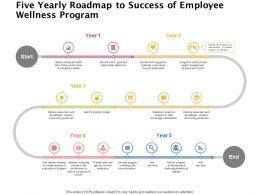 Five Yearly Roadmap To Success Of Employee Wellness Program