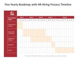 Five Yearly Roadmap With HR Hiring Process Timeline