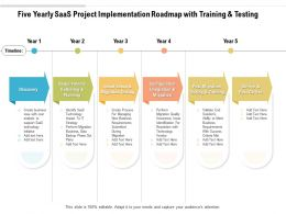 Five Yearly SaaS Project Implementation Roadmap With Training And Testing