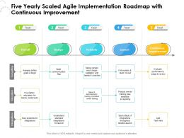 Five Yearly Scaled Agile Implementation Roadmap With Continuous Improvement