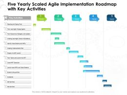 Five Yearly Scaled Agile Implementation Roadmap With Key Activities
