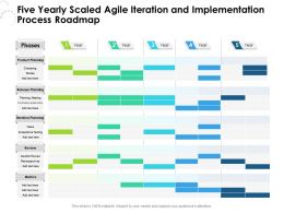Five Yearly Scaled Agile Iteration And Implementation Process Roadmap
