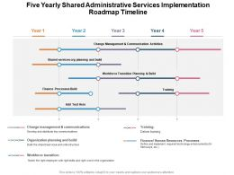 Five Yearly Shared Administrative Services Implementation Roadmap Timeline