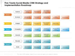 Five Yearly Social Media CRM Strategy And Implementation Roadmap