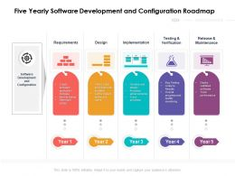 Five Yearly Software Development And Configuration Roadmap