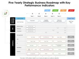 Five Yearly Strategic Business Roadmap With Key Performance Indicators