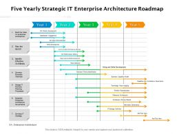 Five Yearly Strategic IT Enterprise Architecture Roadmap