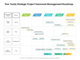Five Yearly Strategic Project Teamwork Management Roadmap
