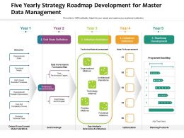 Five Yearly Strategy Roadmap Development For Master Data Management