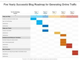 Five Yearly Successful Blog Roadmap For Generating Online Traffic