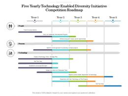 Five Yearly Technology Enabled Diversity Initiative Competition Roadmap