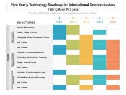Five Yearly Technology Roadmap For International Semiconductors Fabrication Process