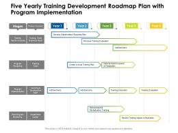 Five Yearly Training Development Roadmap Plan With Program Implementation