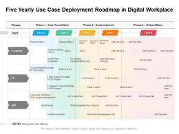 Five Yearly Use Case Deployment Roadmap In Digital Workplace