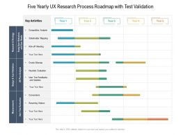 Five Yearly UX Research Process Roadmap With Test Validation