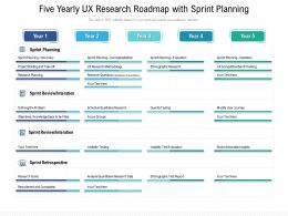Five Yearly UX Research Roadmap With Sprint Planning
