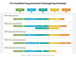 Five Yearly Wind Energy Generation Technology Project Roadmap