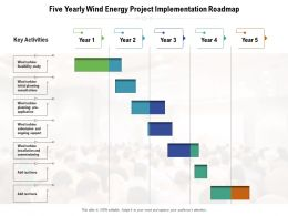 Five Yearly Wind Energy Project Implementation Roadmap