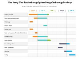 Five Yearly Wind Turbine Energy System Design Technology Roadmap