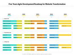 Five Years Agile Development Roadmap For Website Transformation
