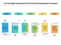 Five Years Agile Development Transformation Planning Roadmap Of Company