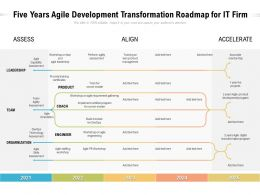 Five Years Agile Development Transformation Roadmap For IT Firm