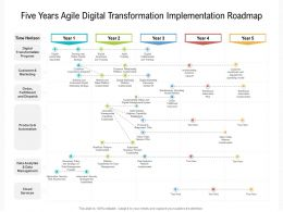 Five Years Agile Digital Transformation Implementation Roadmap