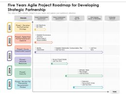 Five Years Agile Project Roadmap For Developing Strategic Partnership