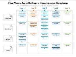 Five Years Agile Software Development Roadmap