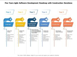 Five Years Agile Software Development Roadmap With Construction Iterations