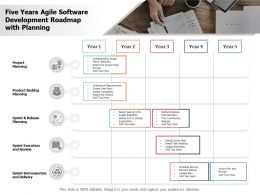 Five Years Agile Software Development Roadmap With Planning