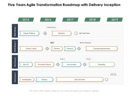 Five Years Agile Transformation Roadmap With Delivery Inception