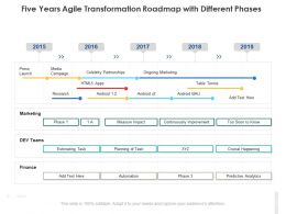 Five Years Agile Transformation Roadmap With Different Phases