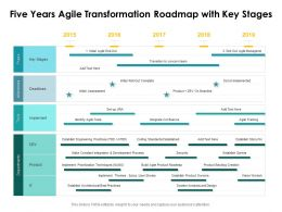 Five Years Agile Transformation Roadmap With Key Stages