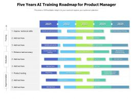 Five Years AI Training Roadmap For Product Manager