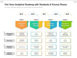 Five Years Analytical Roadmap With Standards And Process Phases