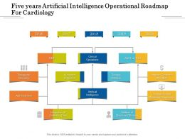 Five Years Artificial Intelligence Operational Roadmap For Cardiology