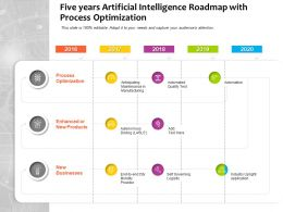 Five Years Artificial Intelligence Roadmap With Process Optimization