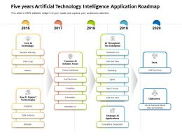 Five Years Artificial Technology Intelligence Application Roadmap